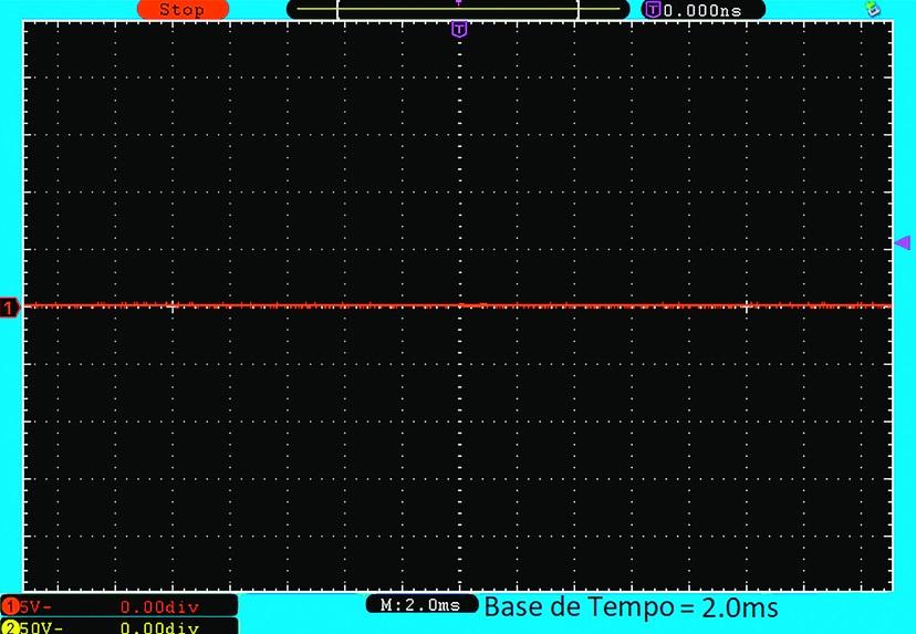 Característica gráfica básica na tela um Osciloscópio. Tais referências são um padrão para todos os Osciloscópios
