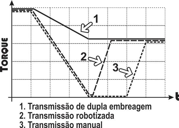 Fig. 6B