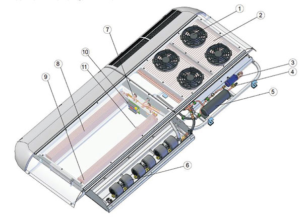 "1. Ventilador do condensador: de 12"" e 24 volts; 2. Serpentina do condensador; 3. Filtro secador; 4. Válvula esfera 3/4; 5. Tanque acumulador de líquido; 6. Ventilador do evaporador de 24 volts; 7. Válvula de expansão; 8. Serpentina do evaporador esquerda; 9. Serpentina do evaporador direita; 10. Placa de relés; 11. Sensor de temperatura."
