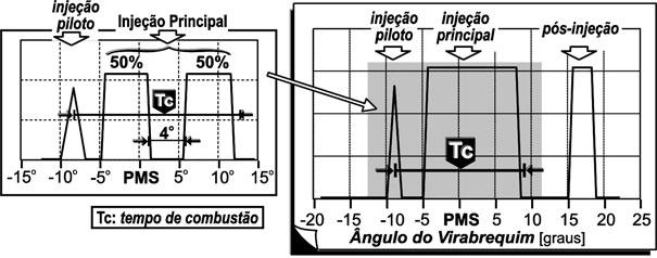 Figura 5b e 5a