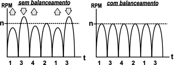 Figura 6a e 6b