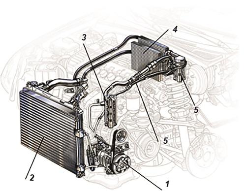 Climatização automotiva, desde a criação até os carros elétricos, consome muita energia