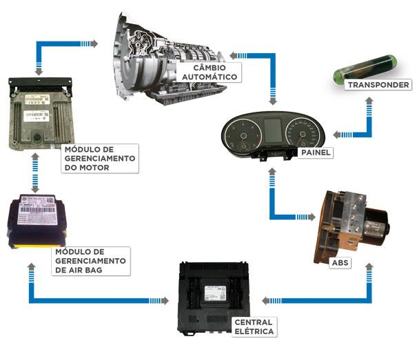 Diagrama da arquitetura do sistema geral