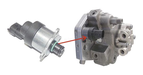 Localização da Válvula MProp na Bomba de alta pressão