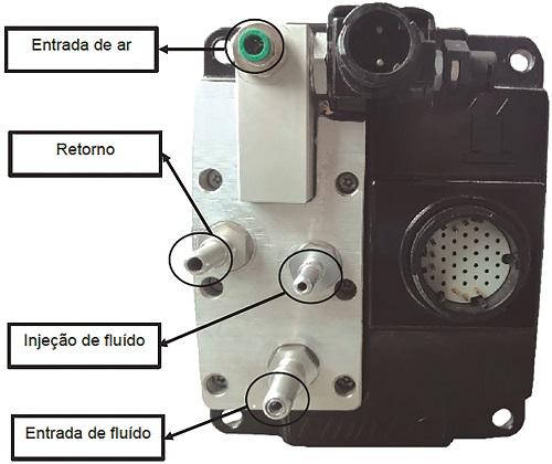 Conexões existentes na Bomba / Módulo SCR